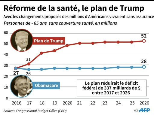 Le président Donald Trump, le 13 mars 2017 à Washington